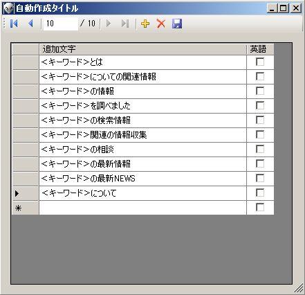 カリオストロ:自動生成タイトル名登録