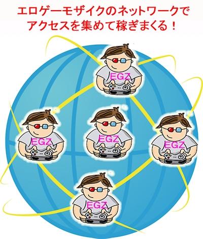 エロゲーモザイク ネットワーク型