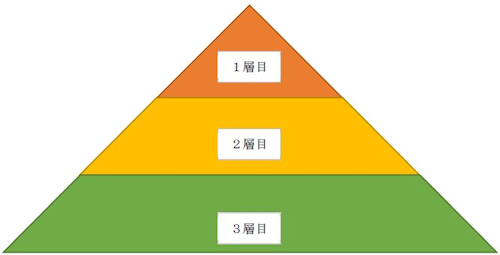 エロ同人マトリックス ピラミッド型