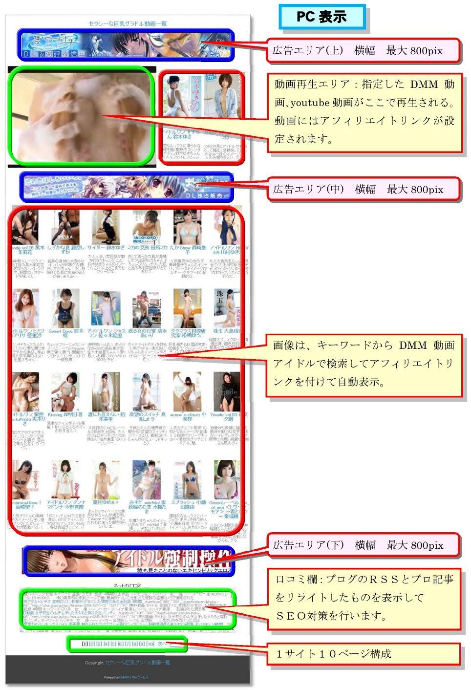 アイドル動画アフィリΔ PCサイト